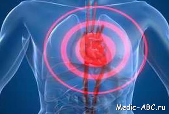 Боль в правой половине грудной клетки