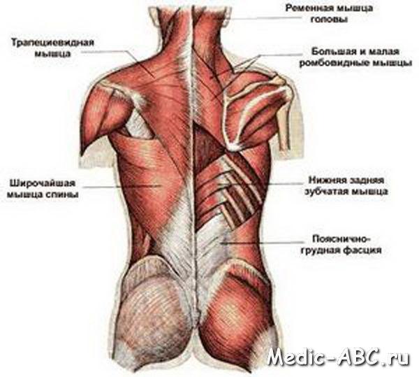 Повышенное внутричерепное давление симптомы и лечение таблетки